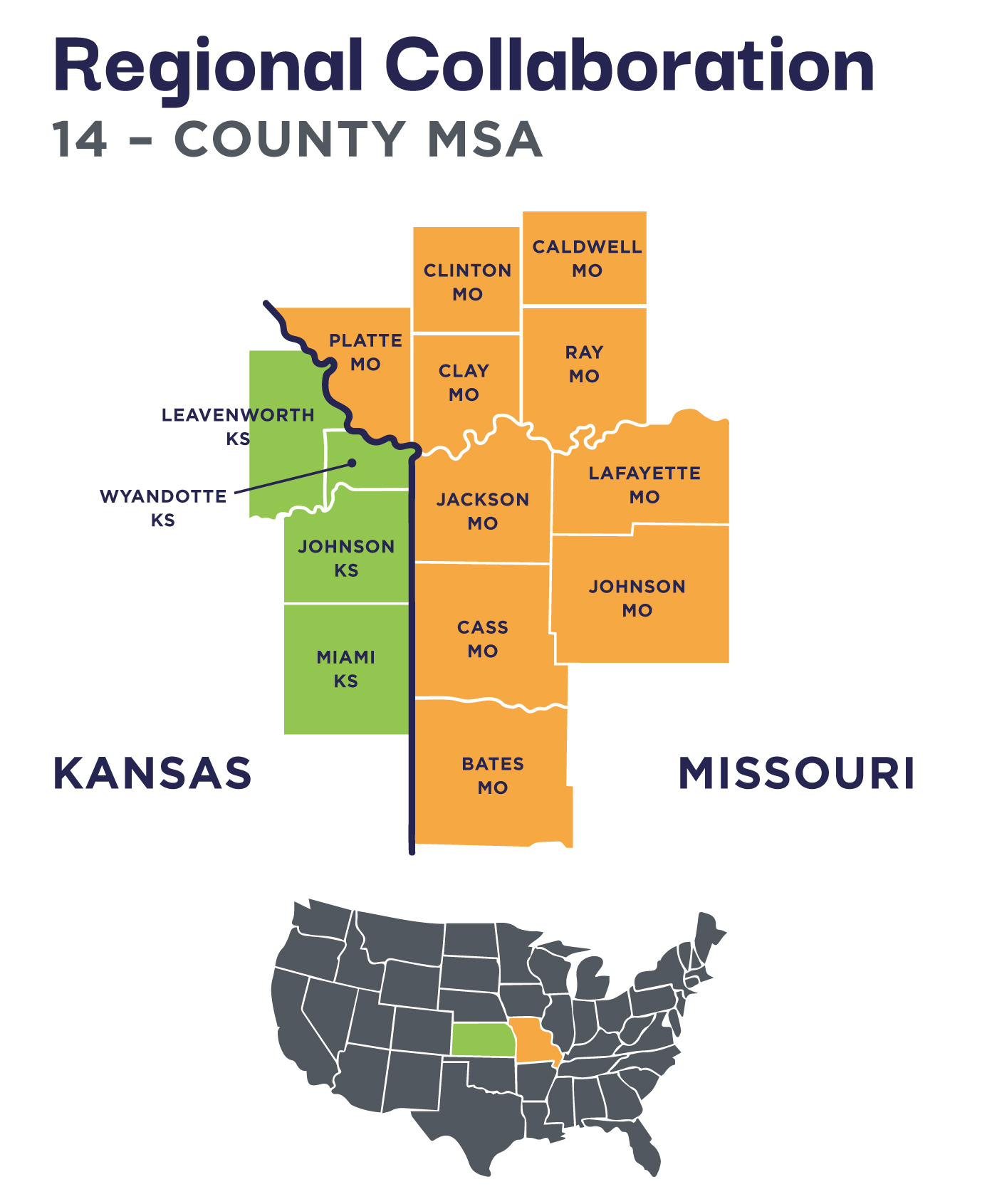 KC Rising 14 Counties